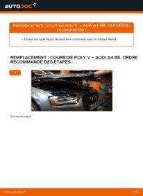 Comment effectuer un remplacement de Courroie Trapézoïdale à Nervures sur 2.0 TDI Audi A4 B8