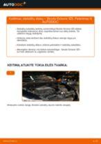 Remonto Komplektas Stabdžių Apkaba pakeitimas MERCEDES-BENZ A-Klasse Limousine (W177) - patarimai ir gudrybės
