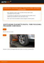 Tutorial di riparazione e manutenzione Ford Grand C MAX Van