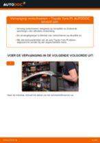 Het oplossen van problemen met Remsysteem: informatieve tutorial