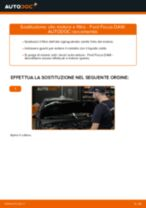 Manuale d'officina per FORD ECOSPORT online