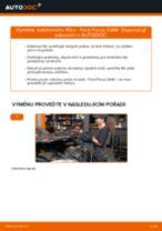 Ilustrované manuály ke kontrole údržby auta, které byste měli pravidelně vykonávat
