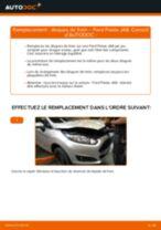 Notre guide PDF gratuit vous aidera à résoudre vos problèmes de FORD Ford Fiesta ja8 1.4 TDCi Essuie-Glaces