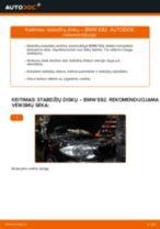 AUDI ALLROAD Gofruotoji Membrana Vairavimas pakeisti: žinynai pdf