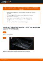 Mazda MX5 ND Stabilizátor Szilent cseréje: kézikönyv pdf