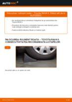 Recomandările mecanicului auto cu privire la înlocuirea TOYOTA Toyota Rav4 II 2.0 4WD (ACA21, ACA20) Amortizor