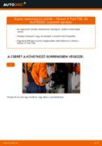 NISSAN javítási kézikönyv pdf