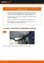 Cseréljünk Féktárcsa NISSAN X-TRAIL: felhasználói kézikönyv