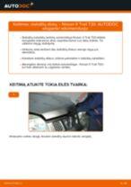 Kaip pakeisti gale ir priekyje Amortizatorius VOLVO 850 - instrukcijos internetinės