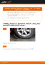 Podrobné PDF tutoriály, jak vyměnit Tesneni pod viko ventilu na autě Opel Meriva x03