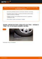 Kā mainīties Amortizatora atbalsts NISSAN X-TRAIL (T30): pdf rokasgrāmata