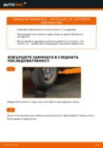 Подмяна на Индикатор за износване KIA SORENTO: техническо ръководство