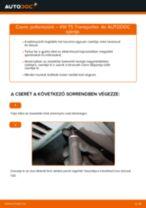 A Utastér levegő szűrő cseréjének barkácsolási útmutatója a VW TRANSPORTER-on