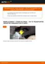 Remplacement de Filtre à pollen sur MINI CLUBMAN : trucs et astuces