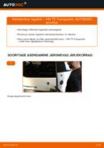 Kuidas vahetada VW T5 Transporter tagatuli – õpetus