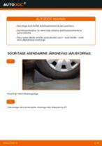 DIY käsiraamat Stabilisaatori otsavarras asendamiseks AUDI 80 1995