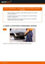 Hátsó fékbetétek-csere Audi A4 B6 gépkocsin – Útmutató