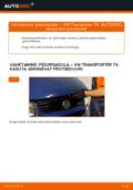 Käsiraamat PDF TRANSPORTER hoolduse kohta