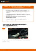 Как се сменят задни спирачни дискове на Ford Focus MK2 дизел – Ръководство за смяна