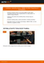 Instrukcijos PDF apie X3 priežiūrą