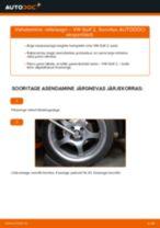 Samm-sammuline PDF-juhend Audi A1 8x Kinnitus Pidurisadul asendamise kohta