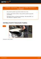 Automechanikų rekomendacijos MERCEDES-BENZ Mercedes W168 A 170 CDI 1.7 (168.009, 168.109) Stabdžių trinkelių komplektas keitimui
