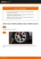 Comment changer : ressort de suspension arrière sur Mercedes W168 diesel - Guide de remplacement