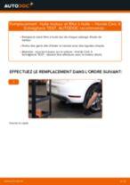Manuel d'atelier Honda Civic 5 3/5 portes pdf
