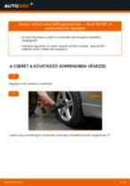 Elülső alsó felfüggesztő kar-csere Audi A4 B7 gépkocsin – Útmutató
