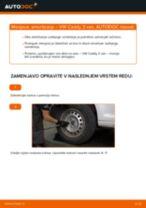 Naučite se odpraviti težave z spredaj Blazilnik VW