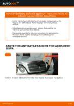 Πώς να αλλάξετε τακάκια φρένων πίσω σε Mercedes W210 - Οδηγίες αντικατάστασης