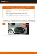 Kuinka vaihtaa jarrupalat taakse Mercedes W210-autoon – vaihto-ohje