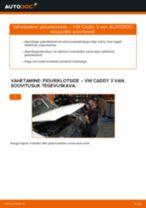 Kuidas vahetada ja reguleerida Piduriklotsid VW CADDY: pdf juhend