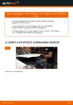 VW CADDY III Box (2KA, 2KH, 2CA, 2CH) Hosszbordás szíj csere - tippek és trükkök