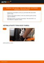 Kaip pakeisti Mercedes W210 rato guolio: priekis - keitimo instrukcija