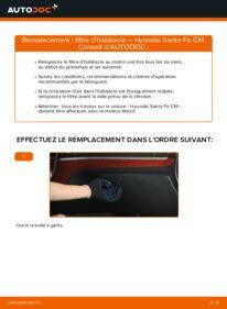 Comment effectuer un remplacement de Filtre d'Habitacle sur 2.2 CRDi 4x4 Hyundai Santa Fe cm