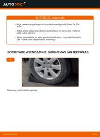 Kuidas välja vahetamist läbi viia: 2.2 CRDi 4x4 Hyundai Santa Fe cm Rattalaager