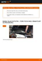 Ford Focus MK2: motoreļļas un filtra – nomaiņas rokasgrāmata