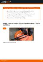 Volvo V50 MW: priekšpusē logu slotiņu – nomaiņas rokasgrāmata