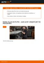 Audi A4 B7: motoreļļas un filtra – nomaiņas rokasgrāmata