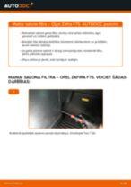 Opel Zafira F75: salona filtra – nomaiņas rokasgrāmata