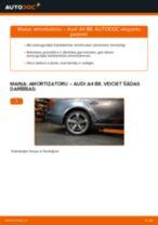 Audi A4 B8: aizmugurē amortizatoru – nomaiņas rokasgrāmata