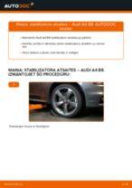 Audi A4 B8: priekšpusē stabilizatora atsaites – nomaiņas rokasgrāmata