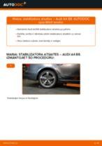 Audi A4 B8: aizmugurē stabilizatora atsaites – nomaiņas rokasgrāmata