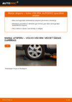 Automehāniķu ieteikumi VOLVO Volvo v50 mw 1.6 D Amortizators nomaiņai