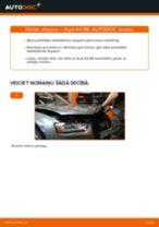 Kā nomainīt: priekšas atsperes Audi A4 B8 - nomaiņas ceļvedis