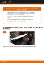 Tiešsaistes bezmaksas instrukcijas kā atjaunināt Bremžu diski VW CADDY III Box (2KA, 2KH, 2CA, 2CH)