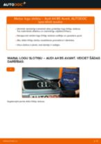Rokasgrāmata PDF par A8 apkopi