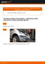 Automechanikų rekomendacijos MERCEDES-BENZ Mercedes W168 A 170 CDI 1.7 (168.009, 168.109) Oro filtras keitimui
