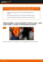 Notre guide PDF gratuit vous aidera à résoudre vos problèmes de AUDI Audi A6 4f2 2.0 TDI Plaquettes de Frein
